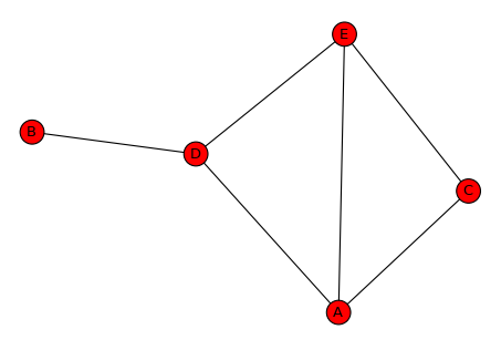comp 140: lab 04: graphs and networkx