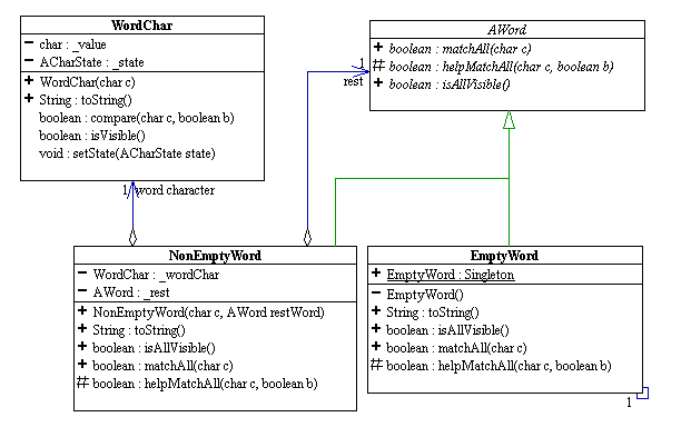 Exam 1 comp 212 following uml diagram awordg 10825 bytes ccuart Gallery