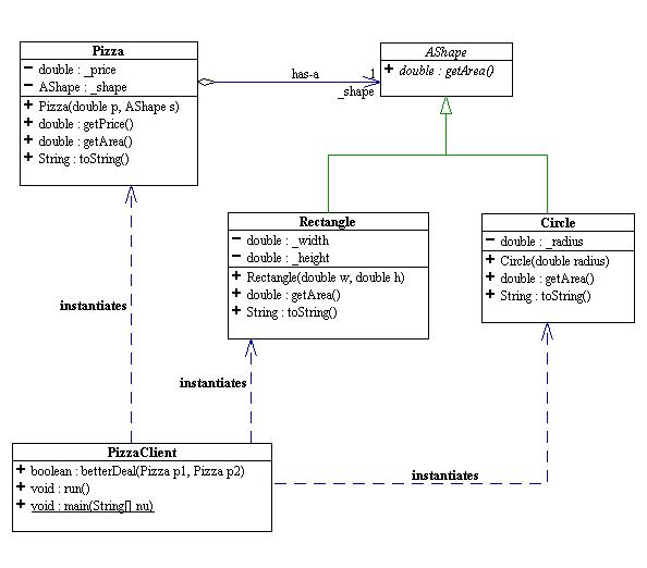 Uml diagram java menu electrical work wiring diagram comp 212 lab 2 drjava java syntax rh clear rice edu java uml diagram examples uml ccuart Choice Image