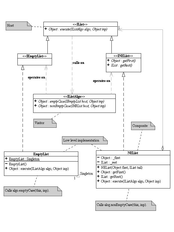 image0 UML Deployment Diagram Dependency