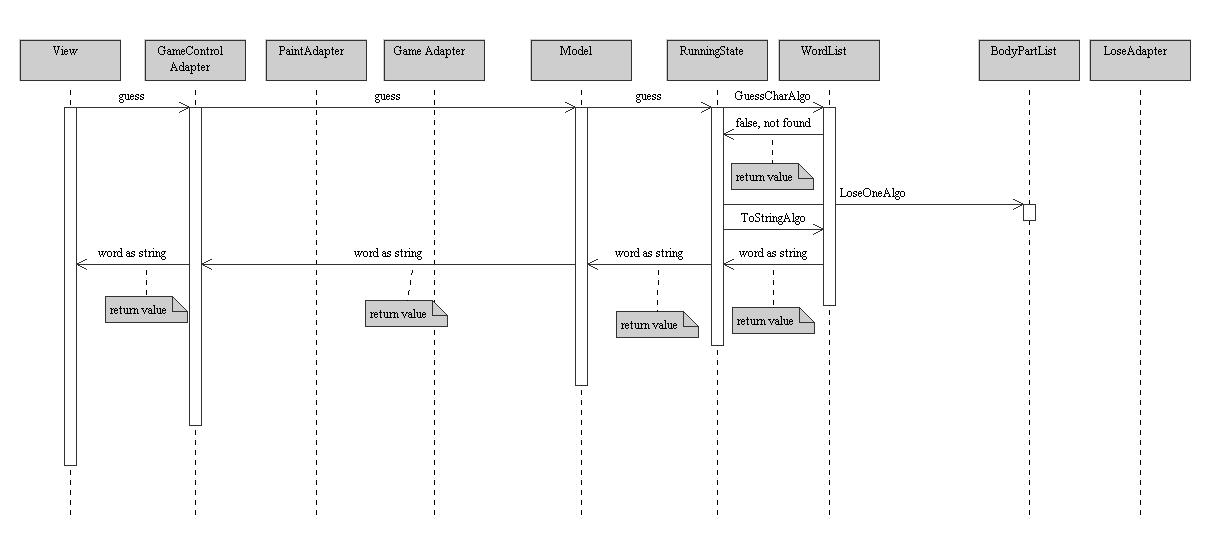 Comp212 Lab 07  Uml Sequence Diagram